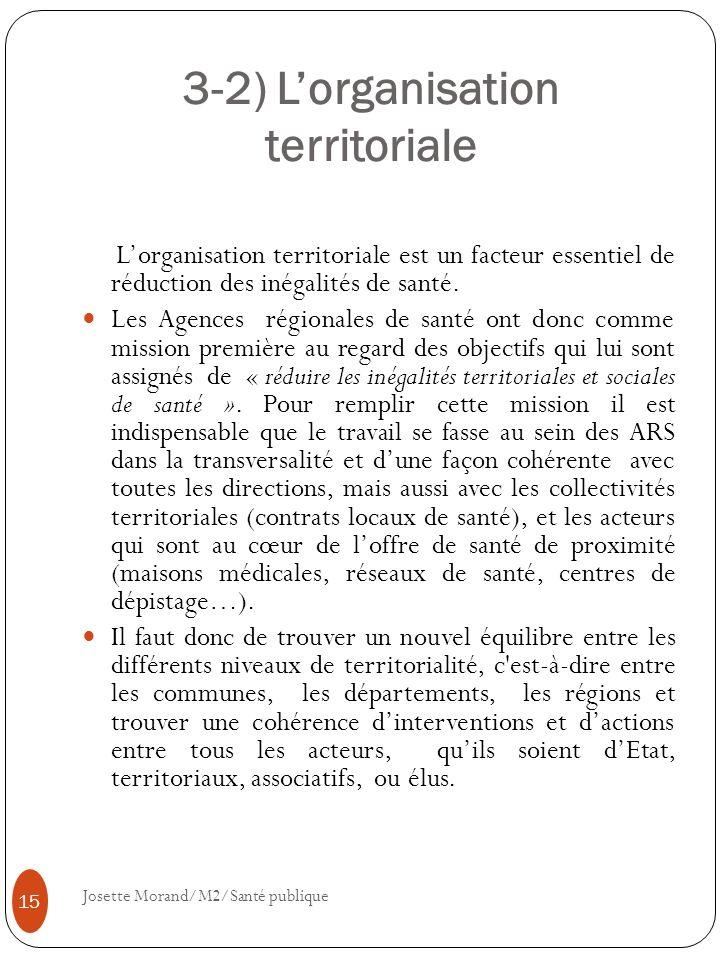 3-2) L'organisation territoriale