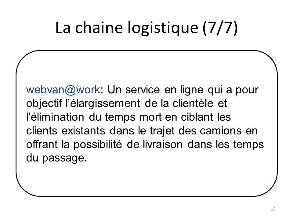 La chaine logistique (7/7)
