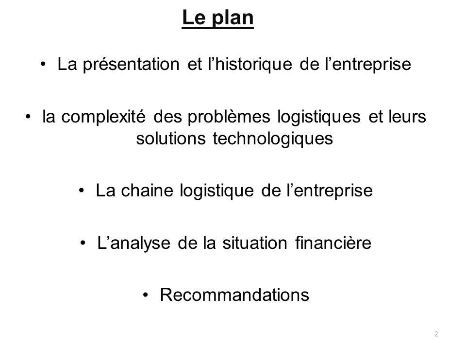 Le plan La présentation et l'historique de l'entreprise