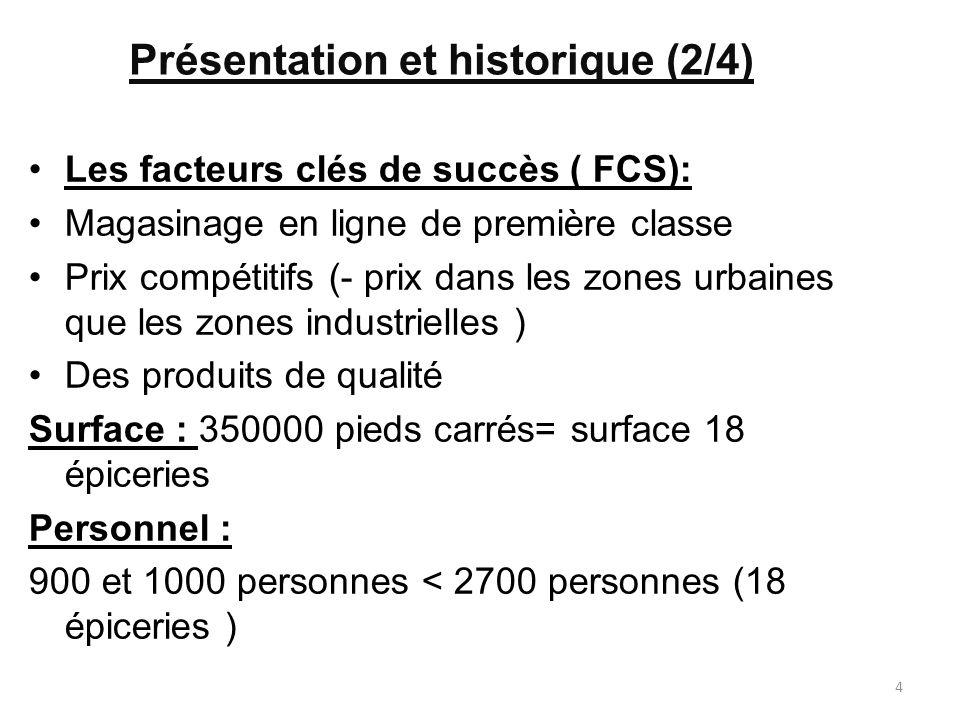 Présentation et historique (2/4)