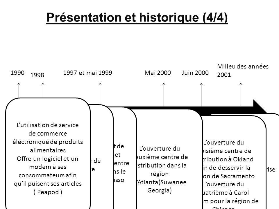 Présentation et historique (4/4)