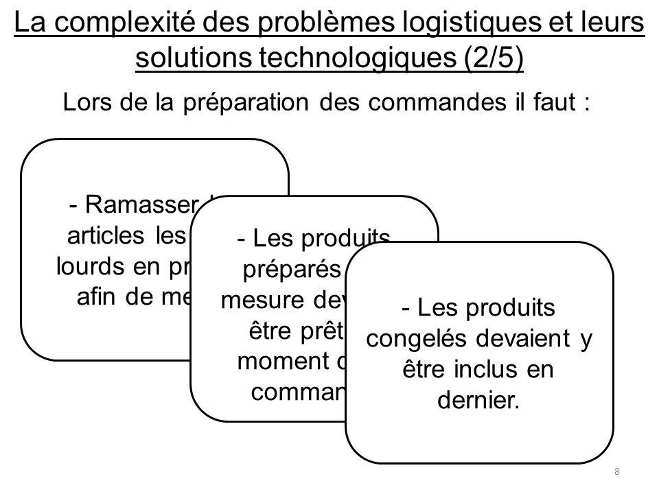 La complexité des problèmes logistiques et leurs solutions technologiques (2/5)