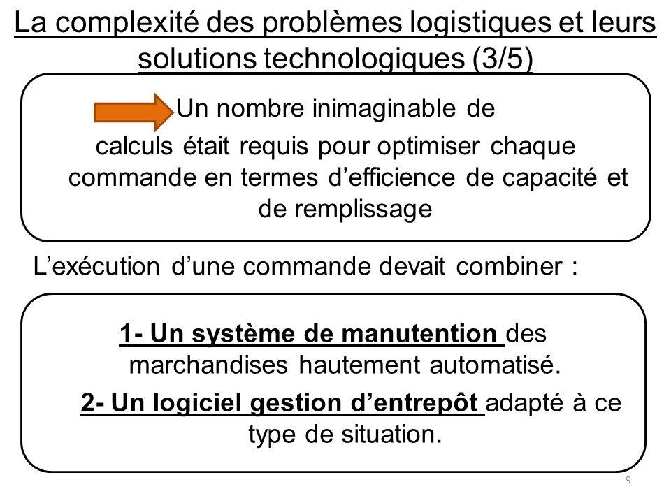 La complexité des problèmes logistiques et leurs solutions technologiques (3/5)