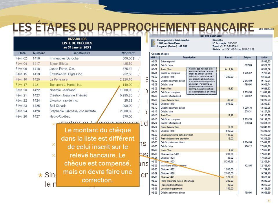 Les étapes du rapprochement bancaire