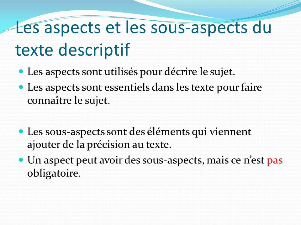 Les aspects et les sous-aspects du texte descriptif