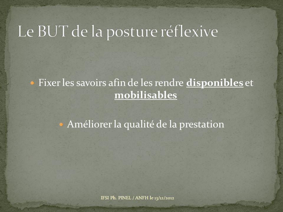 Le BUT de la posture réflexive
