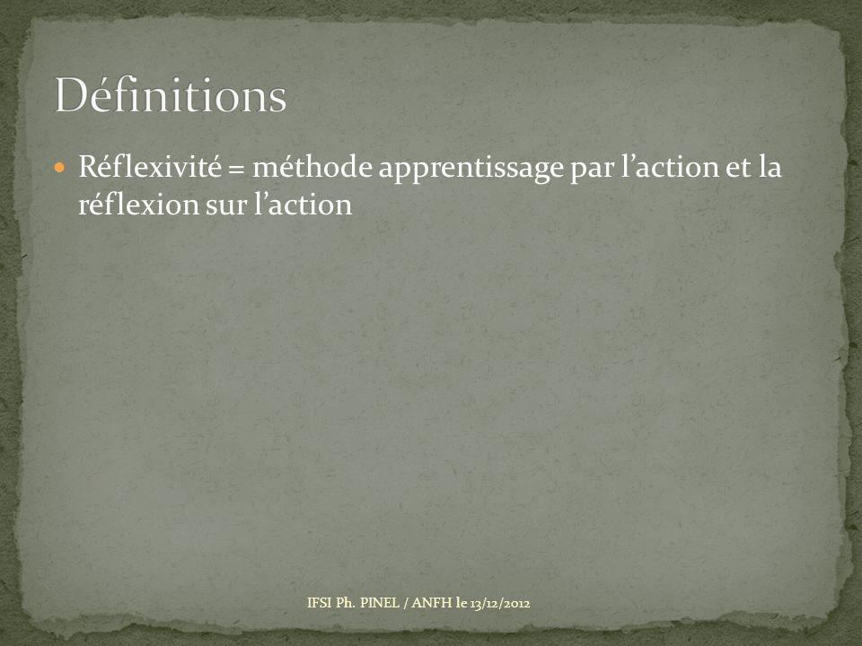 Définitions Réflexivité = méthode apprentissage par l'action et la réflexion sur l'action.