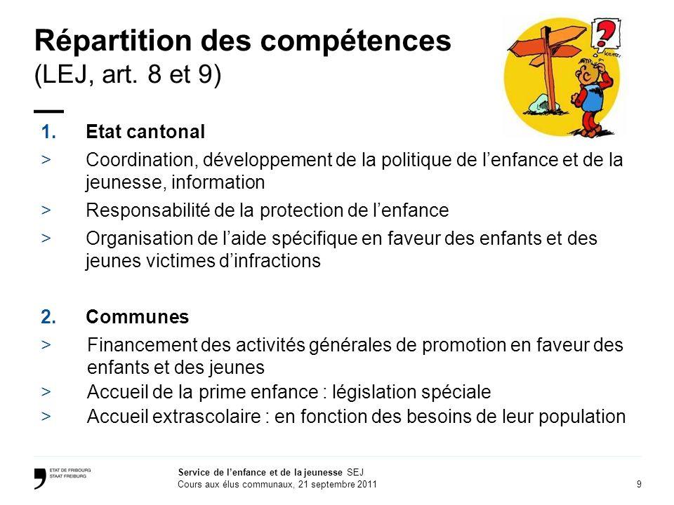 Répartition des compétences (LEJ, art. 8 et 9) —