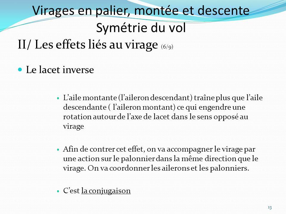 Virages en palier, montée et descente Symétrie du vol