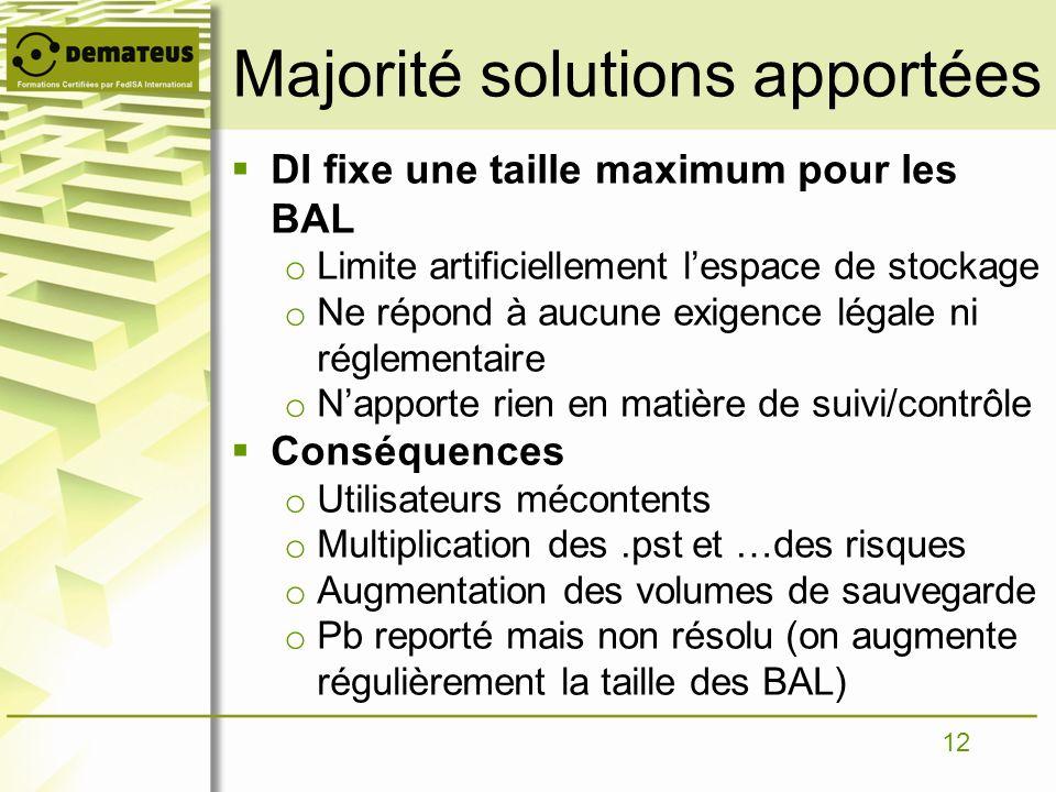 Majorité solutions apportées