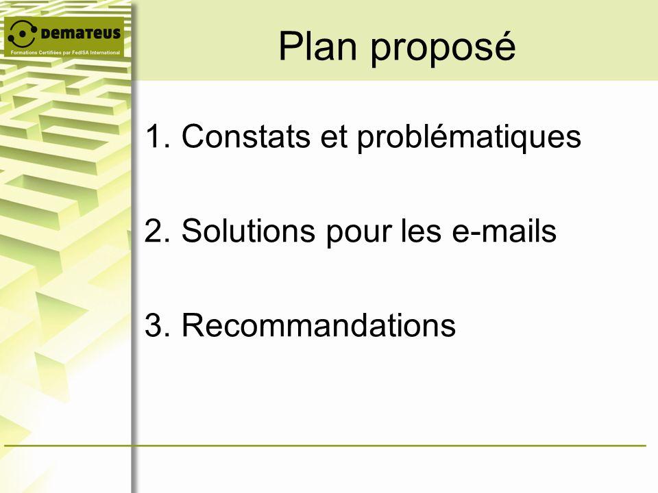 Constats et problématiques Solutions pour les e-mails Recommandations