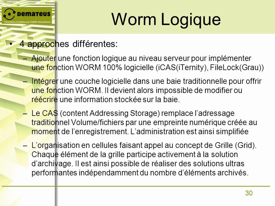 Worm Logique 4 approches différentes: