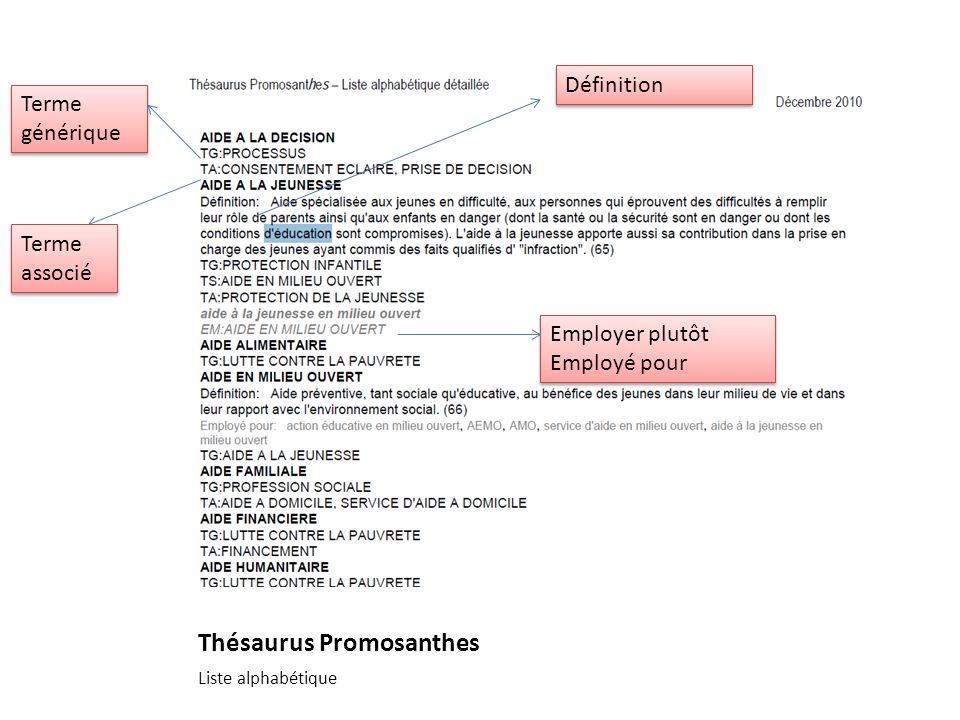Thésaurus Promosanthes