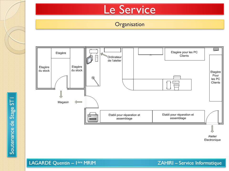 Le Service Organisation