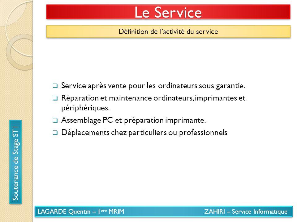 Définition de l'activité du service