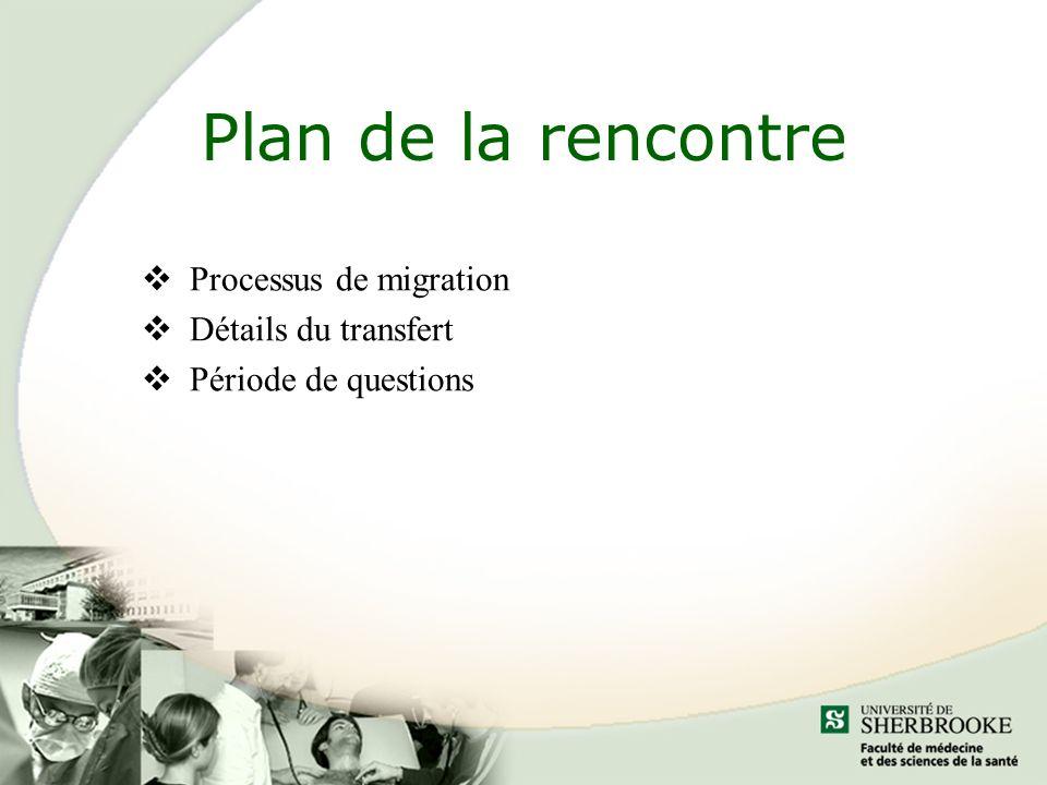Plan de la rencontre Processus de migration Détails du transfert