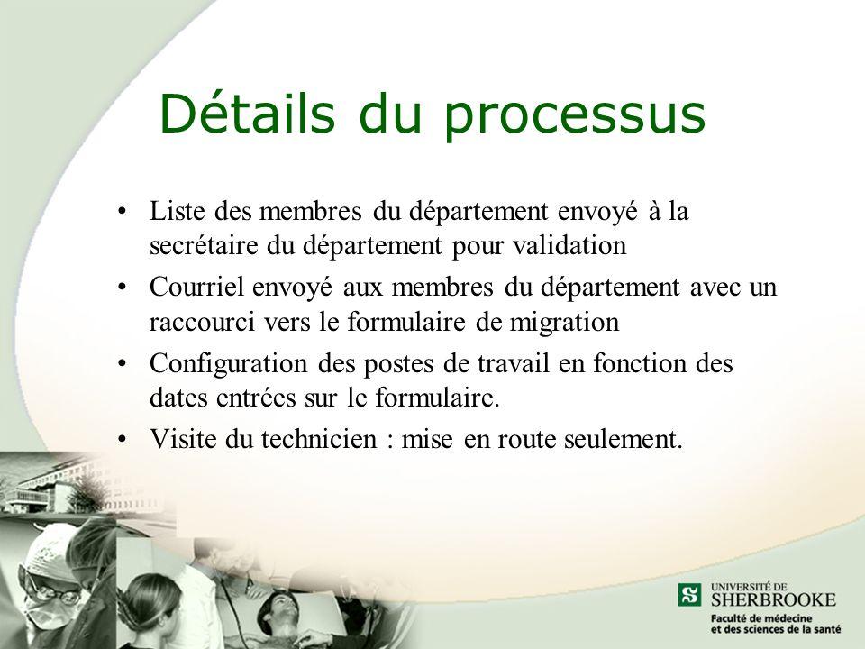 Détails du processus Liste des membres du département envoyé à la secrétaire du département pour validation.