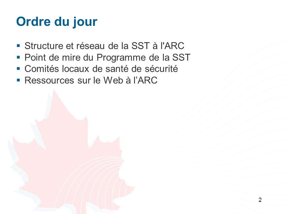 Ordre du jour Structure et réseau de la SST à l ARC