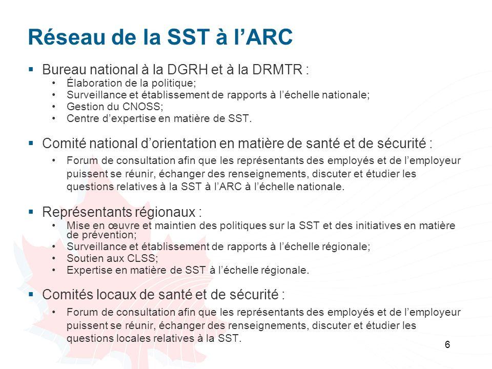 Réseau de la SST à l'ARC Bureau national à la DGRH et à la DRMTR :