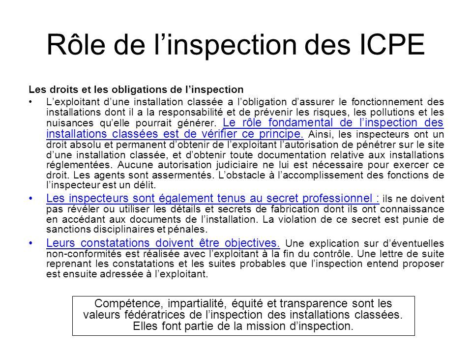 Rôle de l'inspection des ICPE