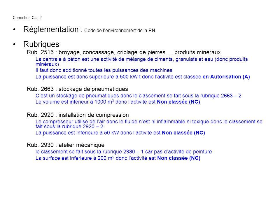 Réglementation : Code de l'environnement de la PN Rubriques