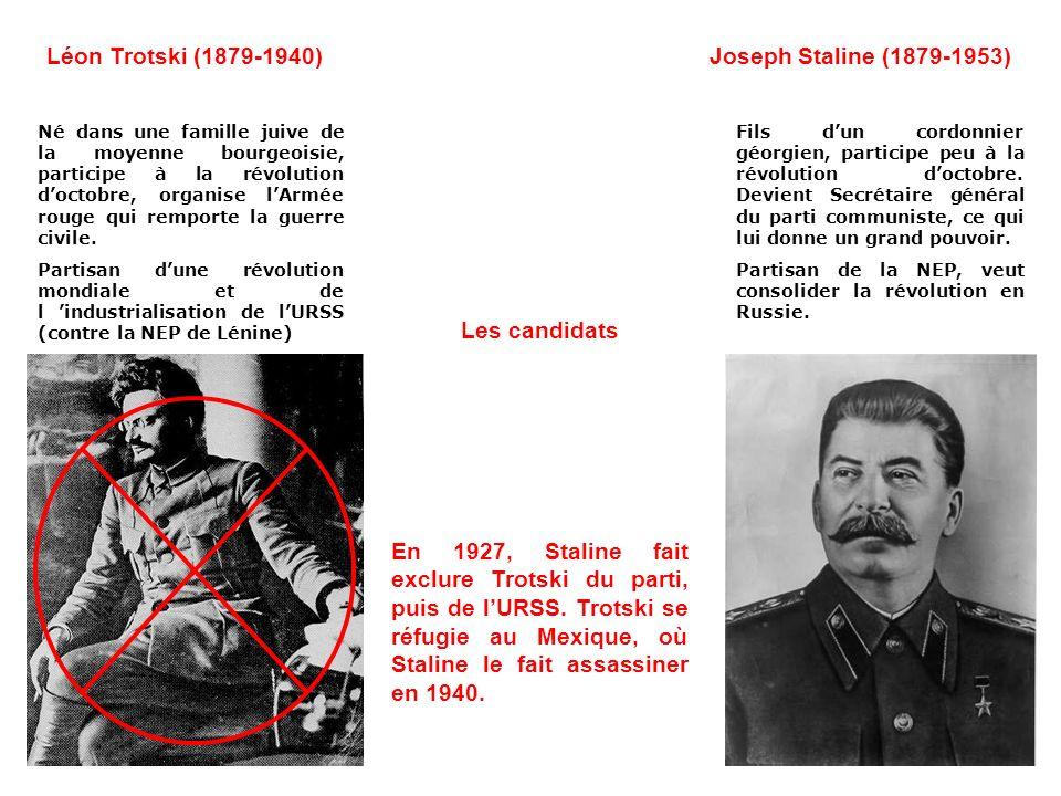 Léon Trotski (1879-1940) Joseph Staline (1879-1953) Les candidats