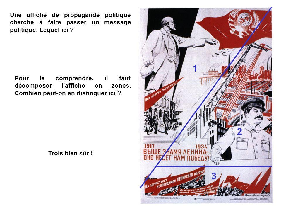 Une affiche de propagande politique cherche à faire passer un message politique. Lequel ici