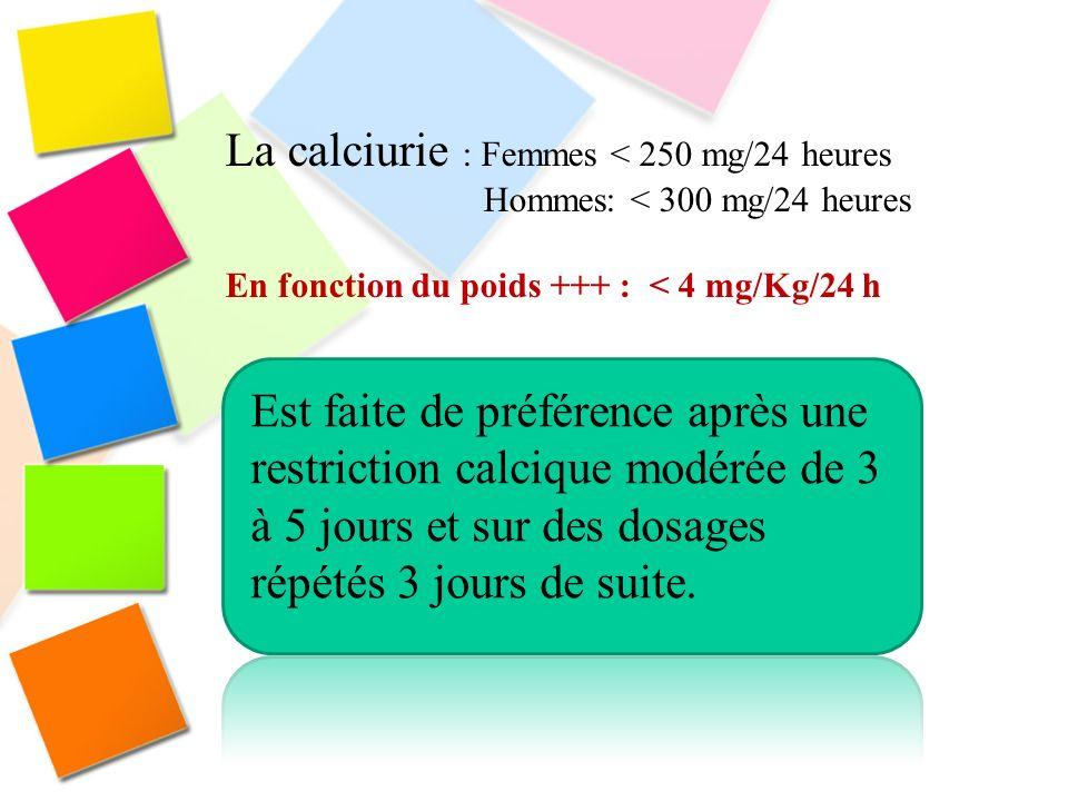 La calciurie : Femmes < 250 mg/24 heures
