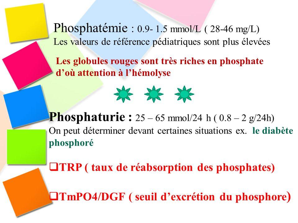 Phosphatémie : 0.9- 1.5 mmol/L ( 28-46 mg/L)