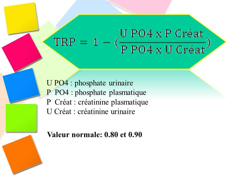 U PO4 : phosphate urinaire