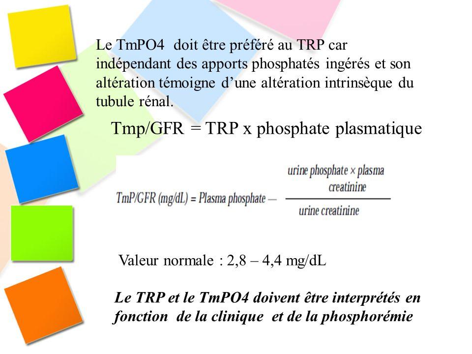 Tmp/GFR = TRP x phosphate plasmatique