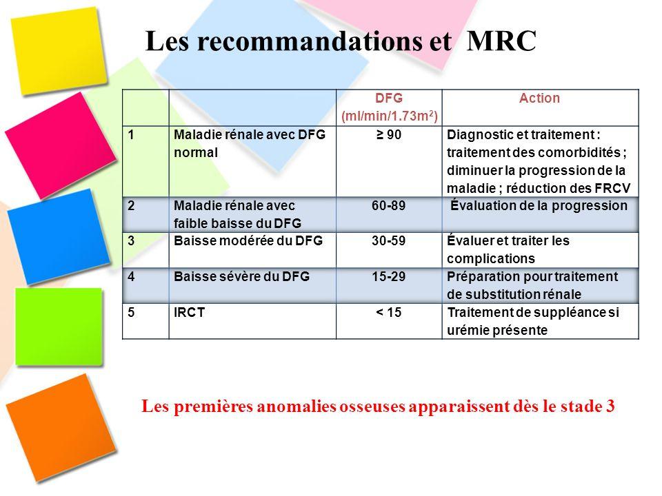 Les recommandations et MRC