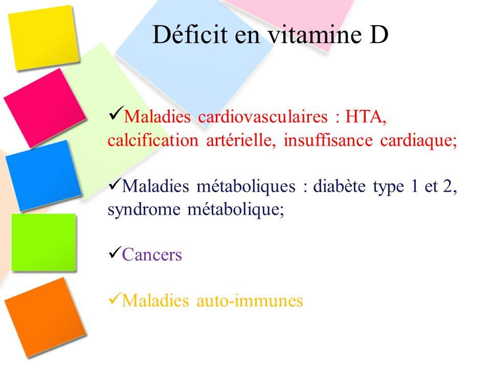Déficit en vitamine D Maladies cardiovasculaires : HTA, calcification artérielle, insuffisance cardiaque;