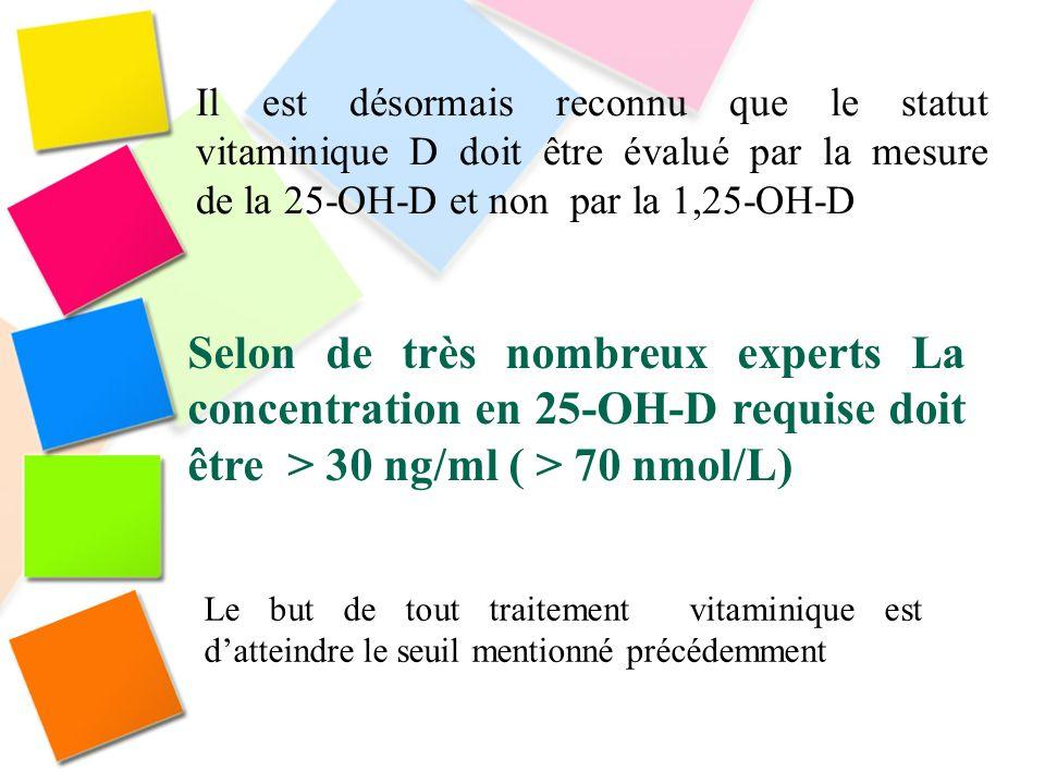 Il est désormais reconnu que le statut vitaminique D doit être évalué par la mesure de la 25-OH-D et non par la 1,25-OH-D