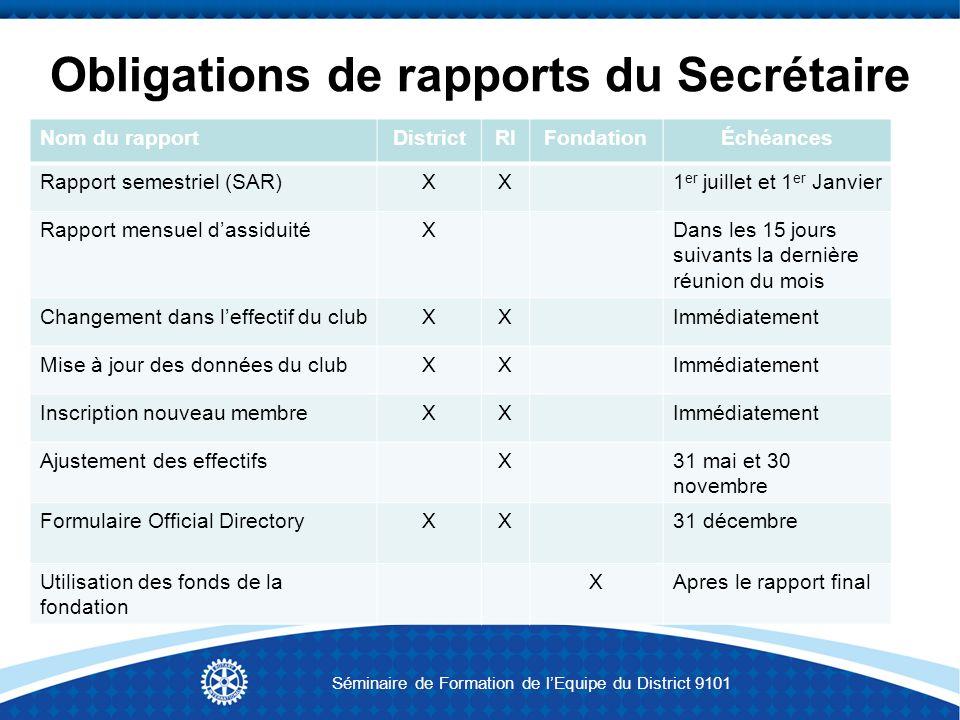 Obligations de rapports du Secrétaire