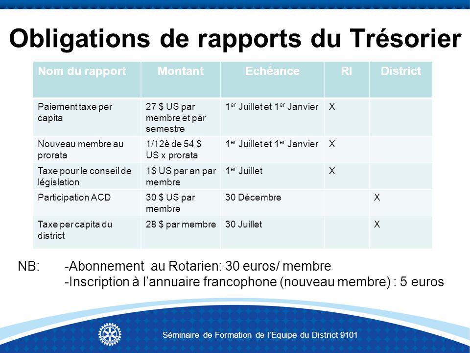 Obligations de rapports du Trésorier