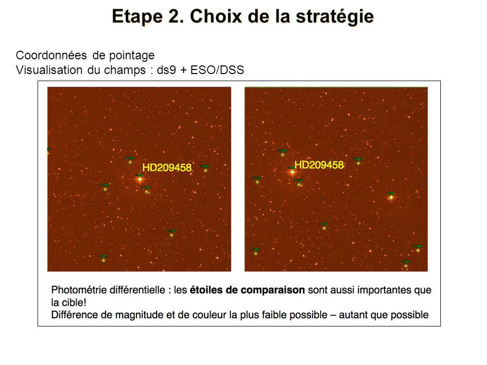 Etape 2. Choix de la stratégie