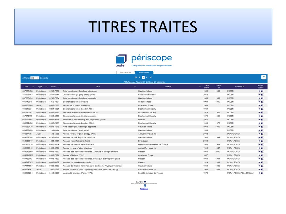 TITRES TRAITES