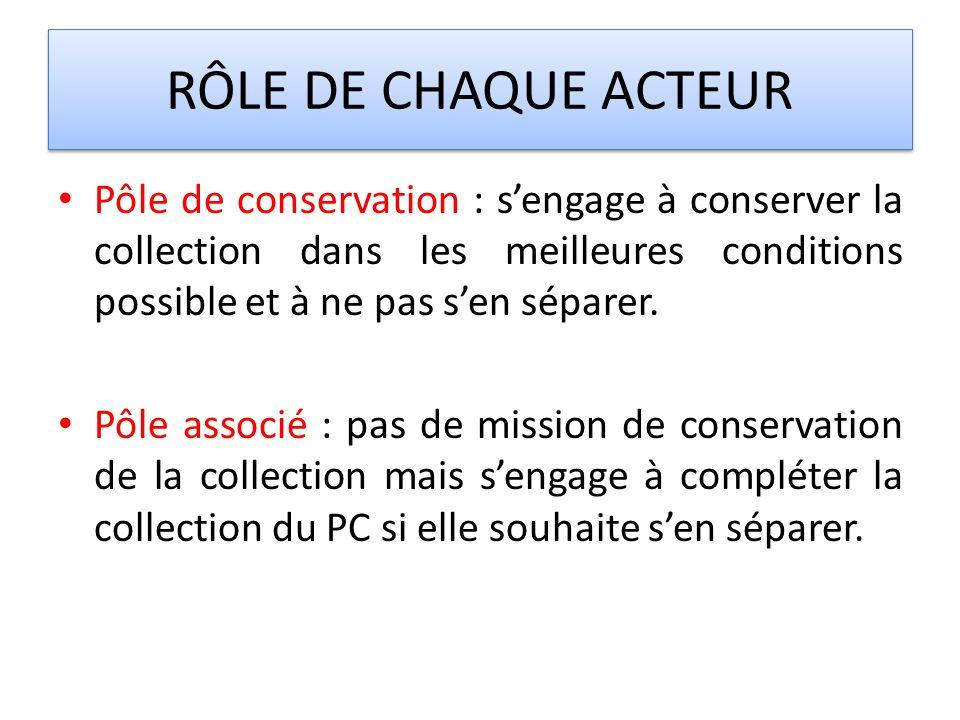 RÔLE DE CHAQUE ACTEUR Pôle de conservation : s'engage à conserver la collection dans les meilleures conditions possible et à ne pas s'en séparer.