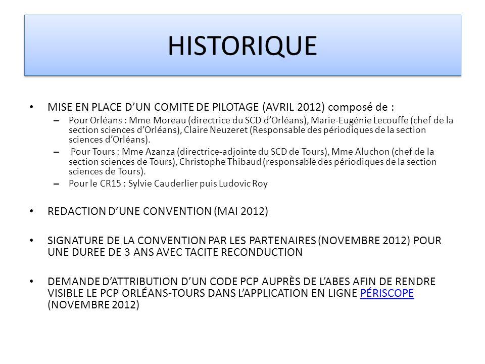 HISTORIQUE MISE EN PLACE D'UN COMITE DE PILOTAGE (AVRIL 2012) composé de :