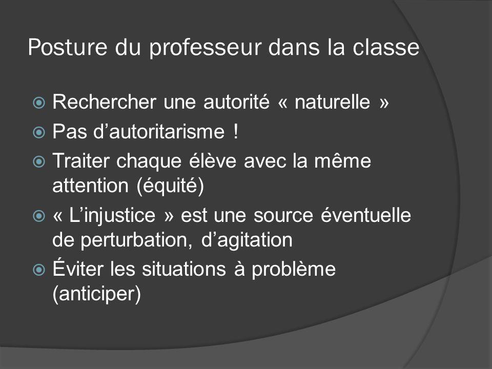 Posture du professeur dans la classe