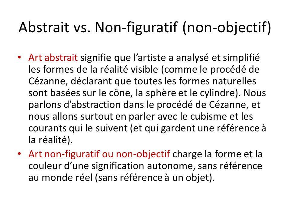 Abstrait vs. Non-figuratif (non-objectif)