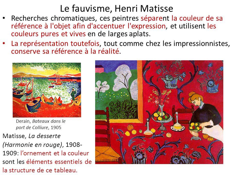 Le fauvisme, Henri Matisse