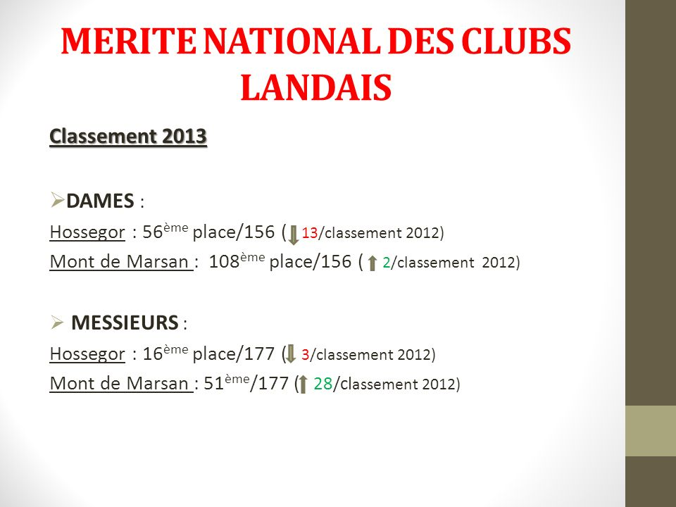 MERITE NATIONAL DES CLUBS LANDAIS