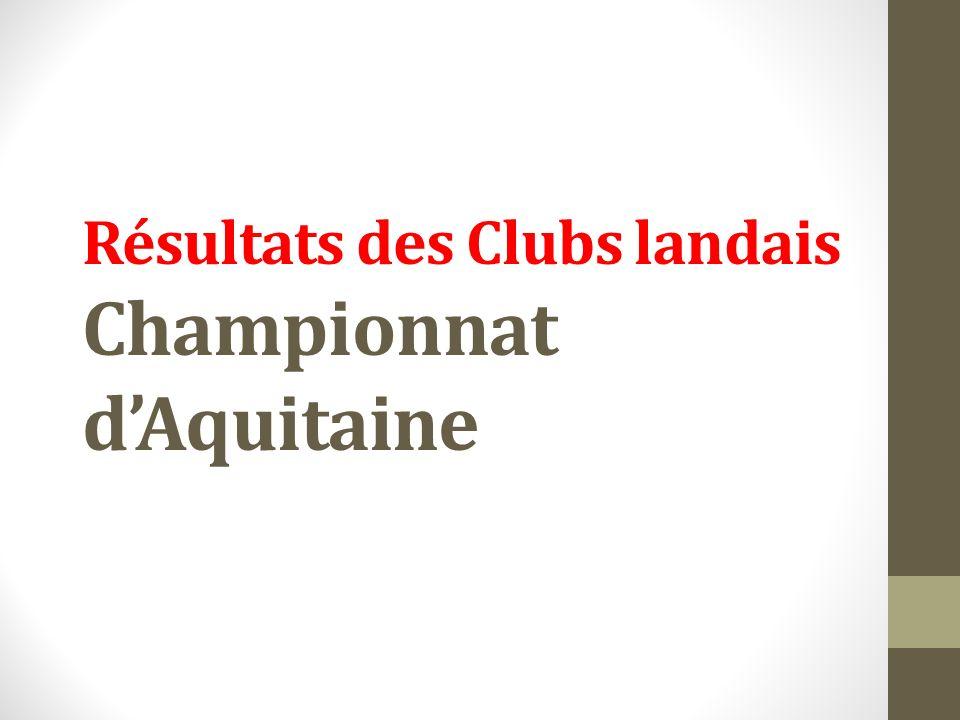 Résultats des Clubs landais Championnat d'Aquitaine