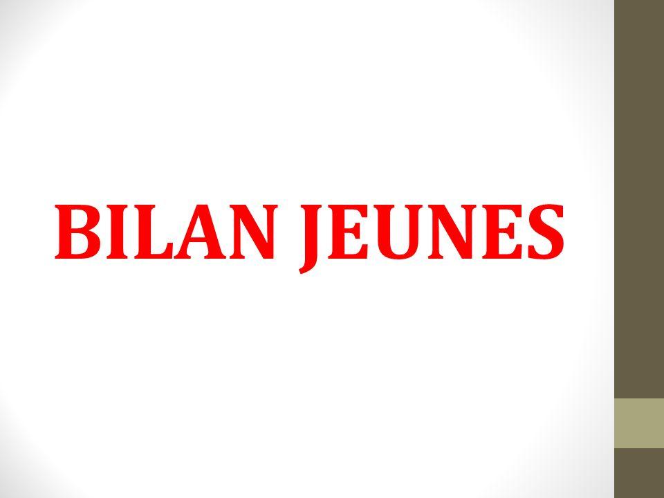BILAN JEUNES