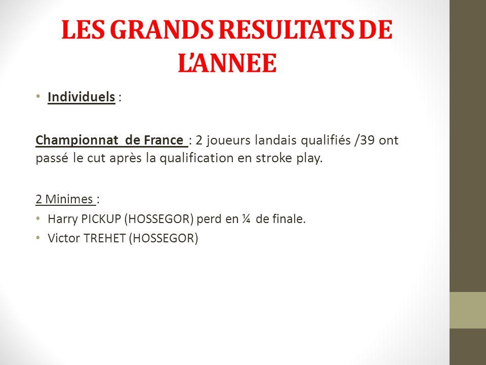 LES GRANDS RESULTATS DE L'ANNEE