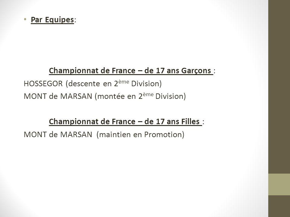 Par Equipes: Championnat de France – de 17 ans Garçons : HOSSEGOR (descente en 2ème Division) MONT de MARSAN (montée en 2ème Division)