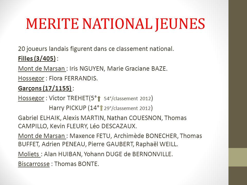 MERITE NATIONAL JEUNES