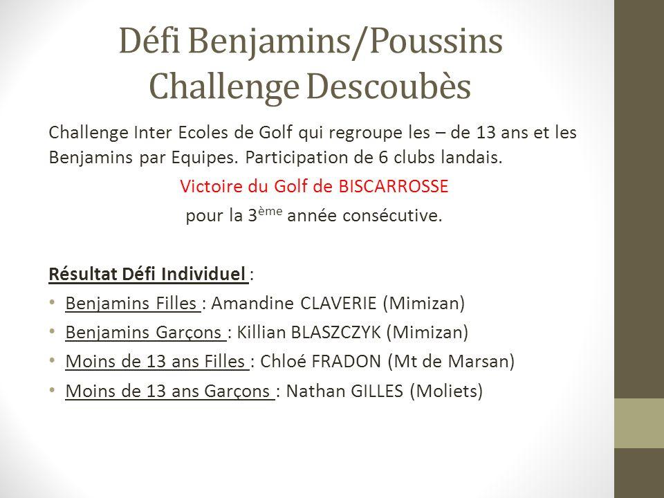 Défi Benjamins/Poussins Challenge Descoubès